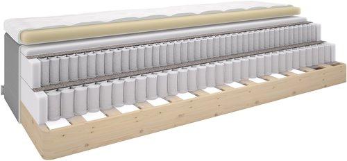 Madras 150x200cm box HØIE 250 Grå-23